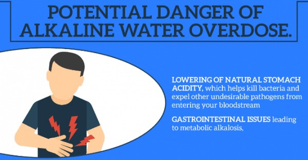Risks For Alkaline Water Overdose