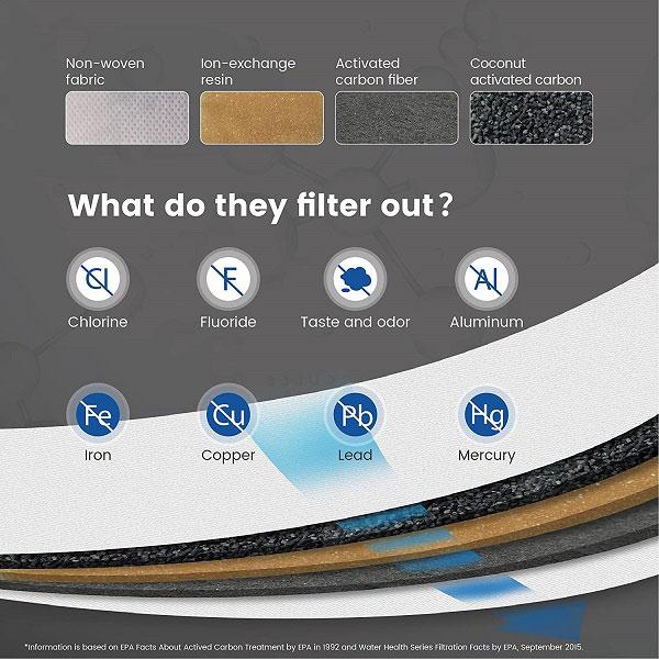 Features of best countertop water dispenser